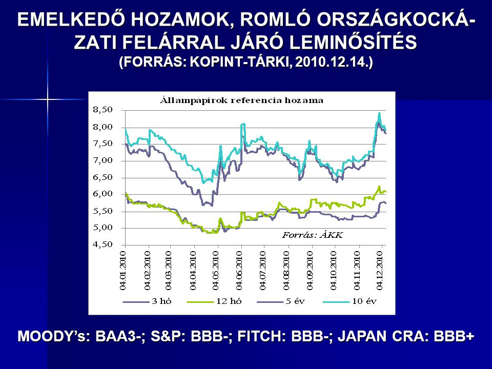 MOODY's: BAA3-; S&P: BBB-; FITCH: BBB-; JAPAN CRA: BBB+