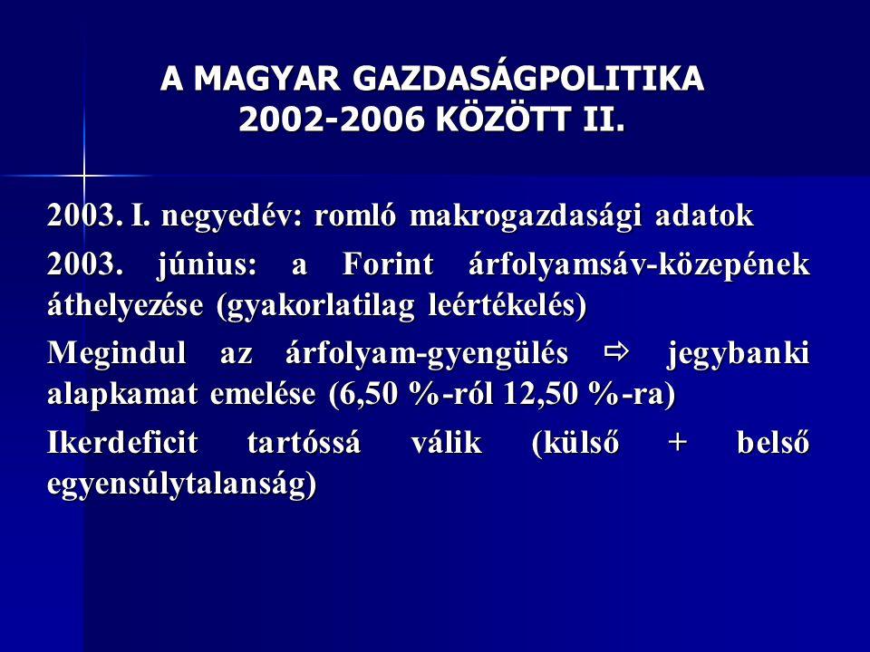 A MAGYAR GAZDASÁGPOLITIKA 2002-2006 KÖZÖTT II.