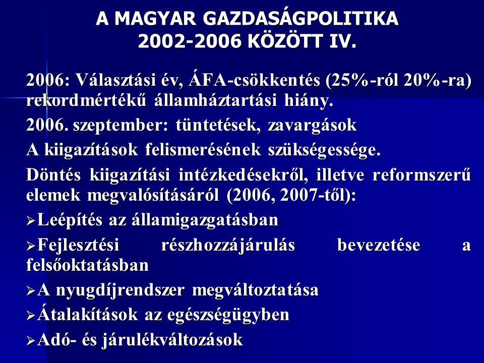 A MAGYAR GAZDASÁGPOLITIKA 2002-2006 KÖZÖTT IV.