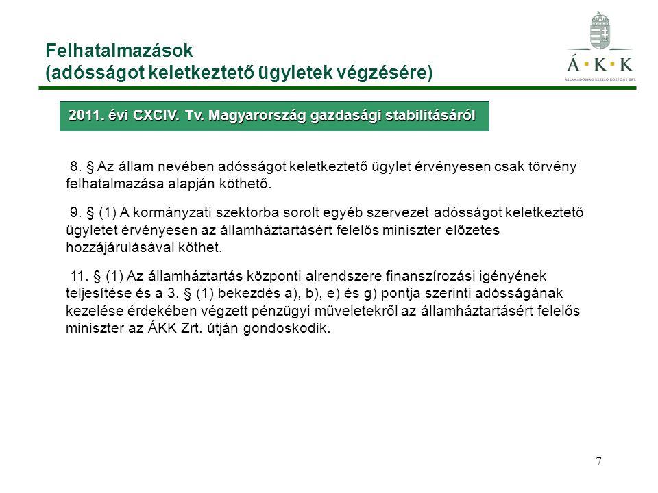 2011. évi CXCIV. Tv. Magyarország gazdasági stabilitásáról