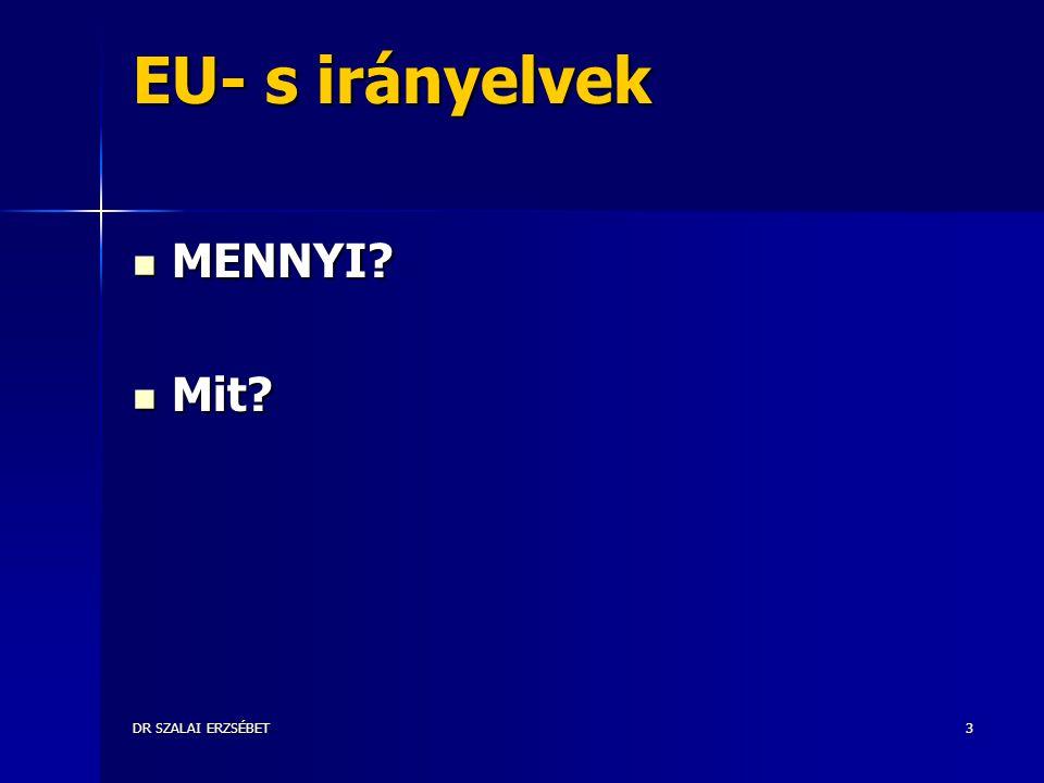 EU- s irányelvek MENNYI Mit DR SZALAI ERZSÉBET