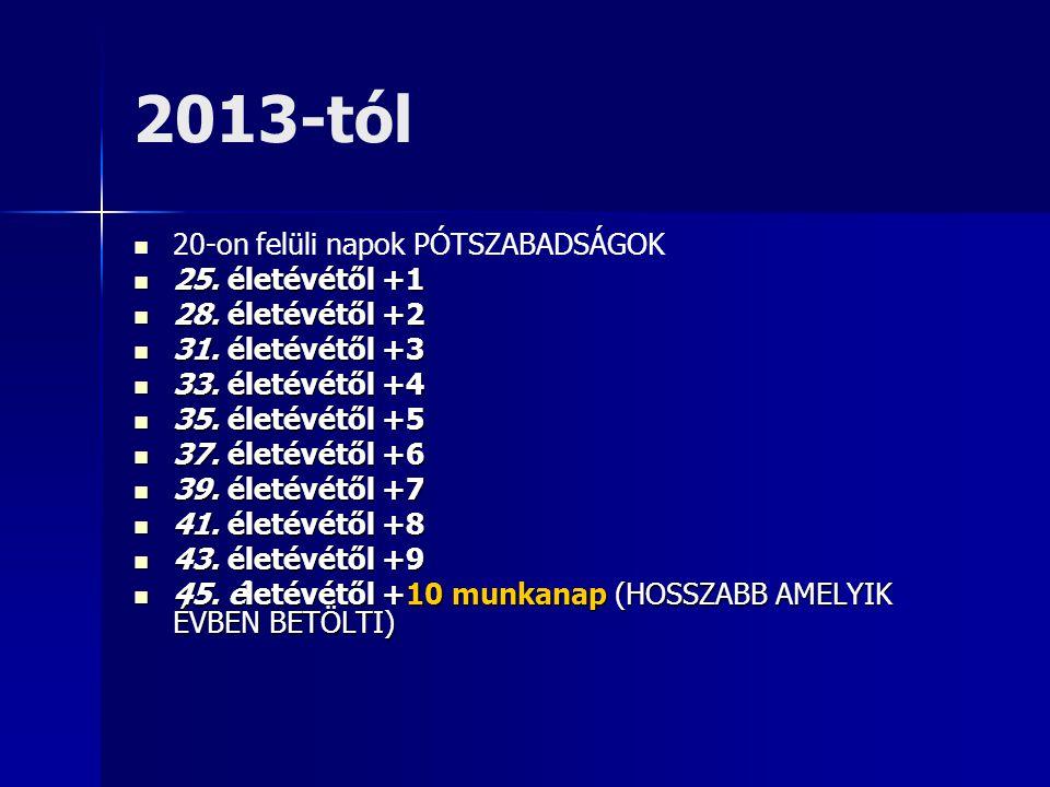 2013-tól 20-on felüli napok PÓTSZABADSÁGOK 25. életévétől +1