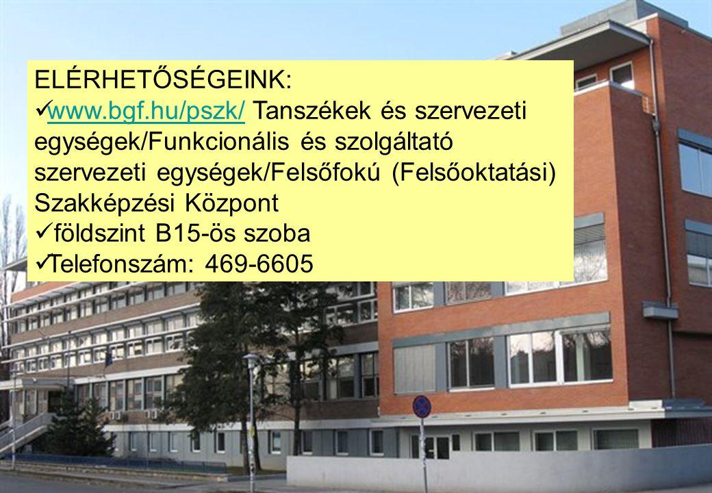 ELÉRHETŐSÉGEINK: