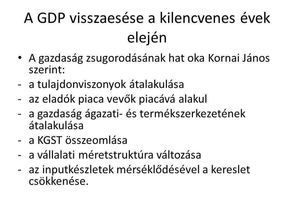 A GDP visszaesése a kilencvenes évek elején