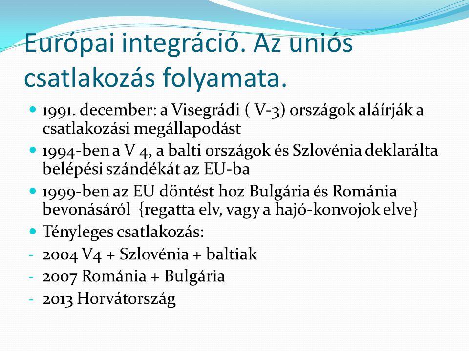 Európai integráció. Az uniós csatlakozás folyamata.