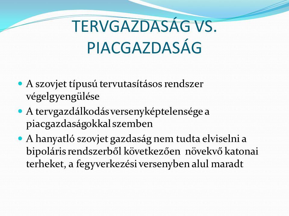 TERVGAZDASÁG VS. PIACGAZDASÁG