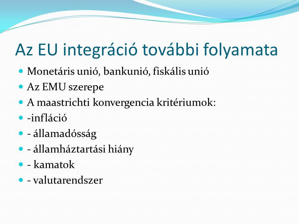 Az EU integráció további folyamata