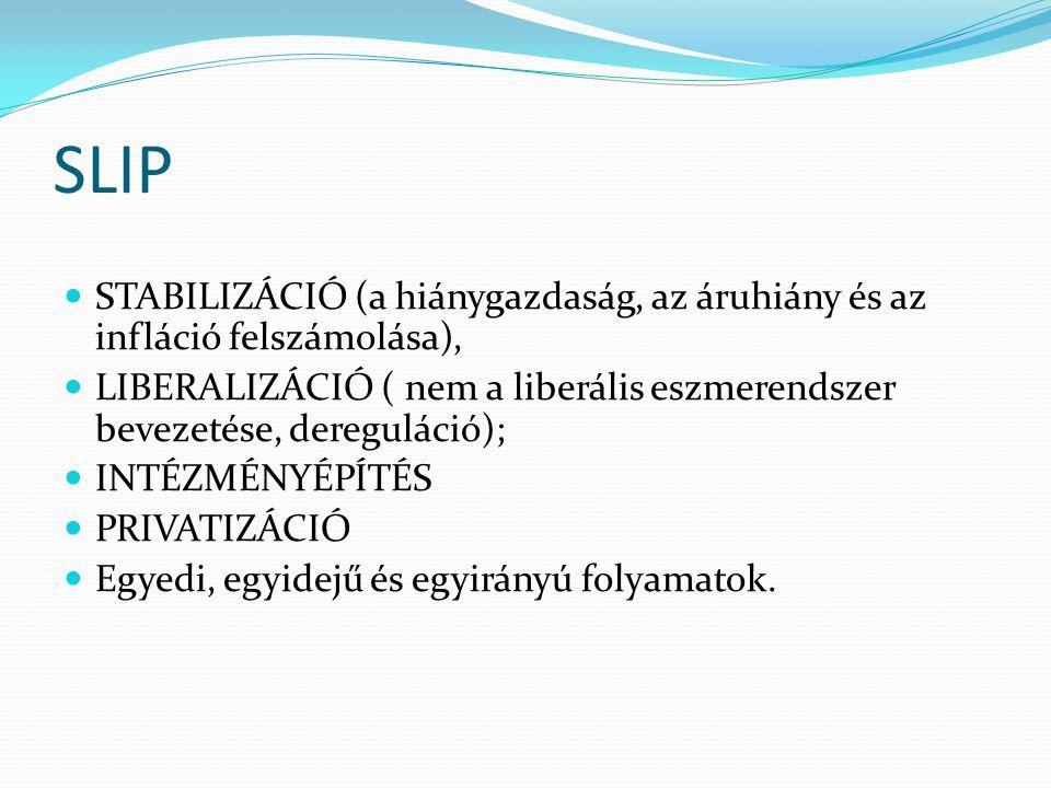 SLIP STABILIZÁCIÓ (a hiánygazdaság, az áruhiány és az infláció felszámolása),