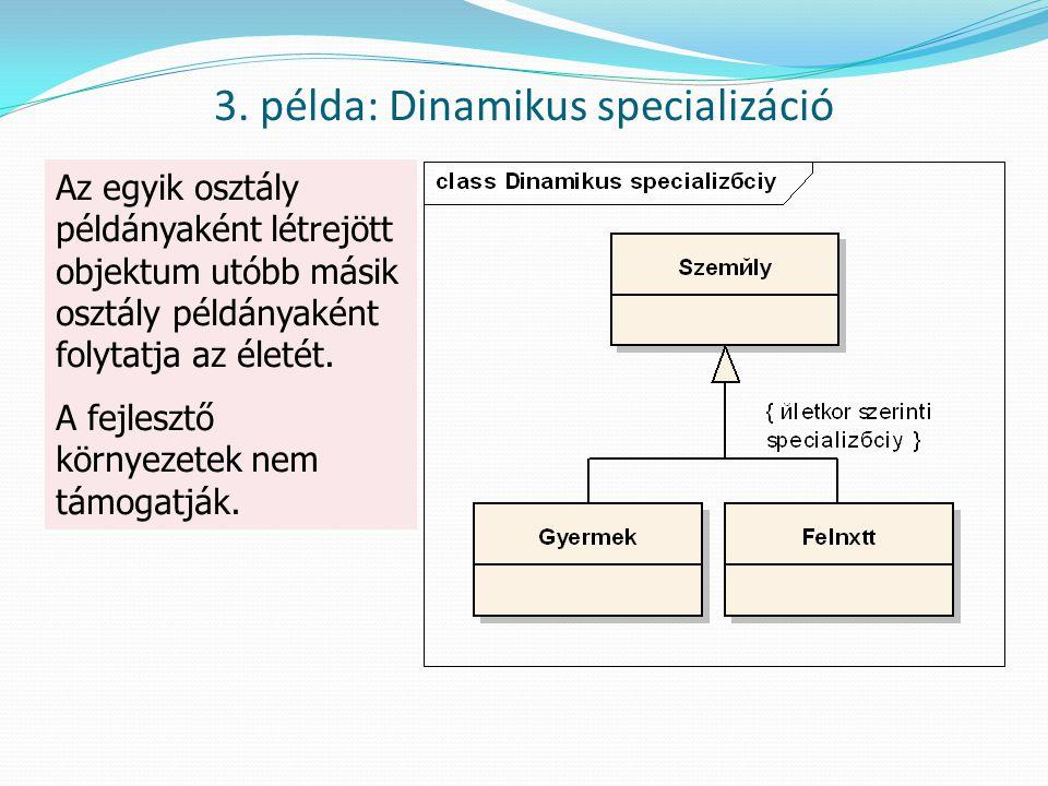 3. példa: Dinamikus specializáció