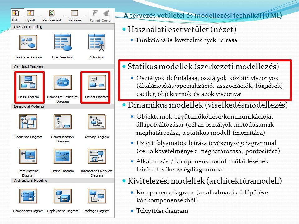 A tervezés vetületei és modellezési technikái (UML)