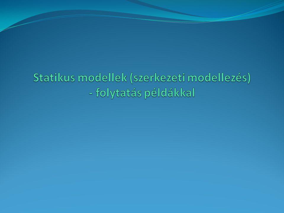 Statikus modellek (szerkezeti modellezés) - folytatás példákkal
