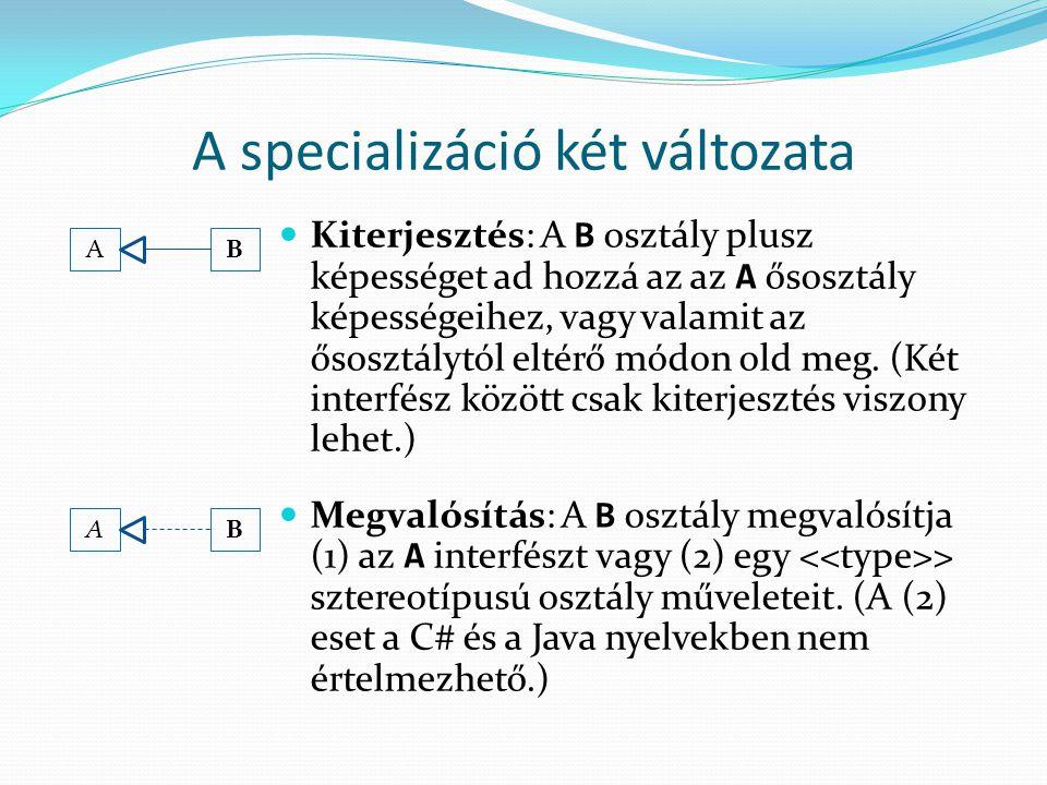 A specializáció két változata