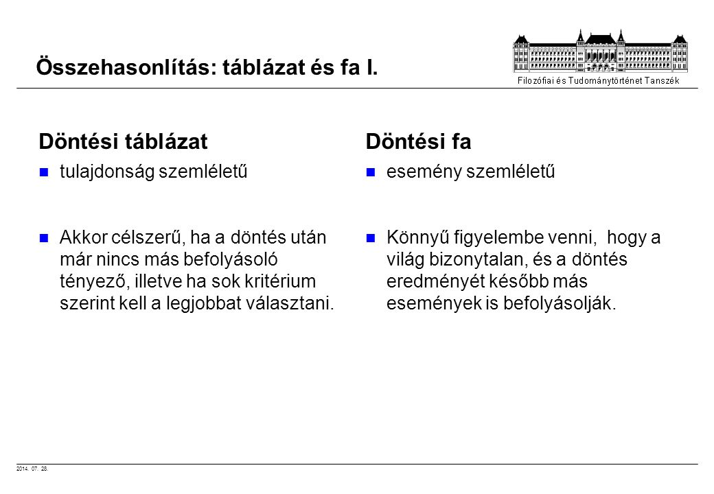 Összehasonlítás: táblázat és fa I.
