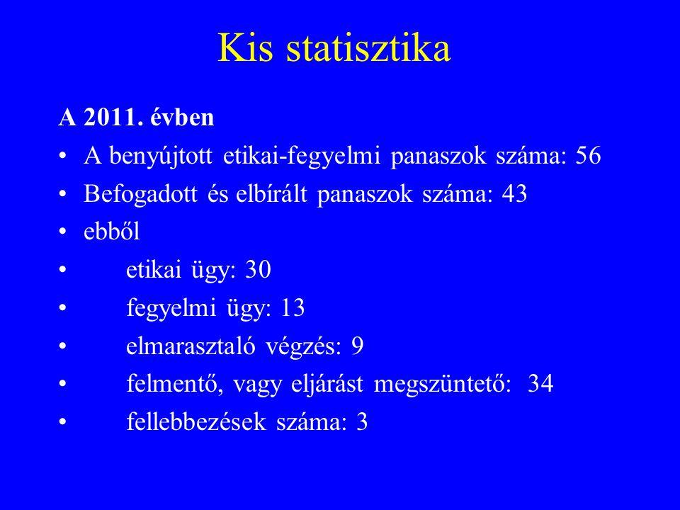 Kis statisztika A 2011. évben