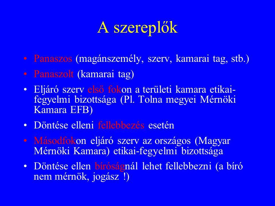 A szereplők Panaszos (magánszemély, szerv, kamarai tag, stb.)