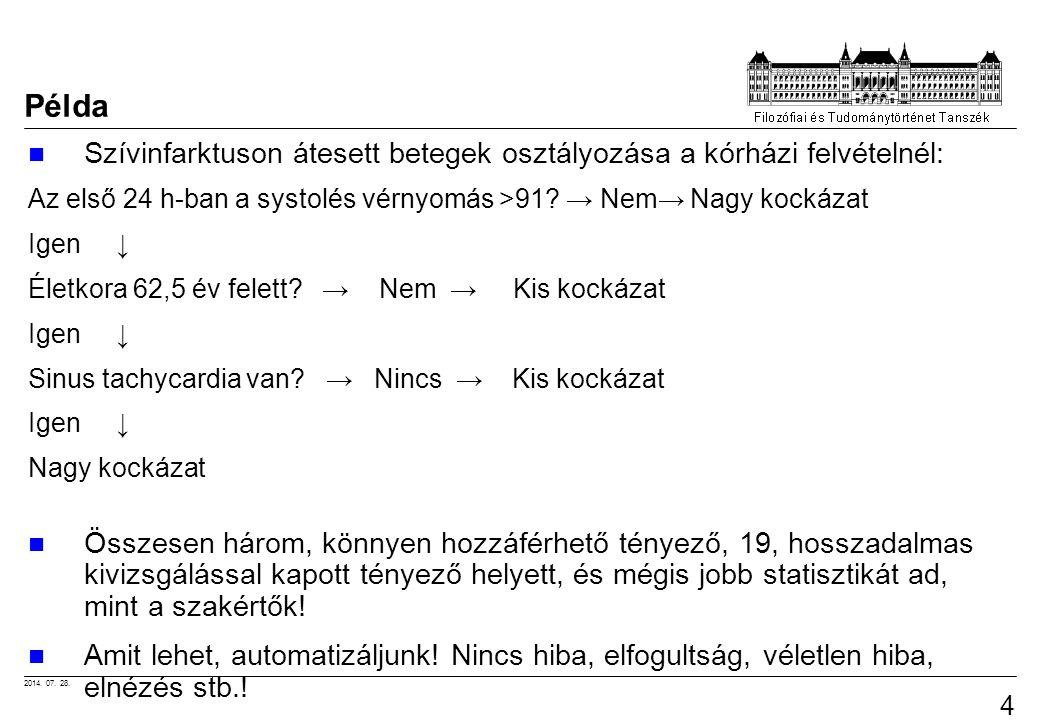 Példa Szívinfarktuson átesett betegek osztályozása a kórházi felvételnél: Az első 24 h-ban a systolés vérnyomás >91 → Nem→ Nagy kockázat.