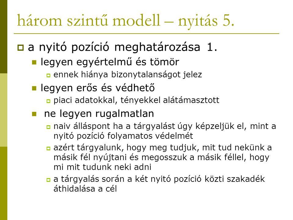 három szintű modell – nyitás 5.