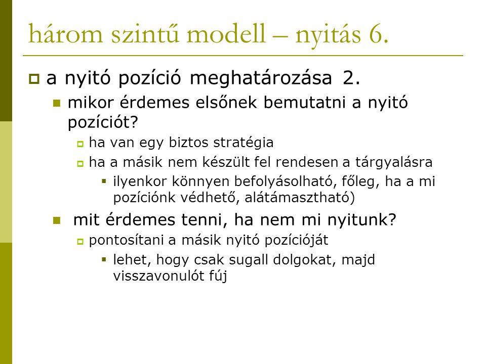 három szintű modell – nyitás 6.