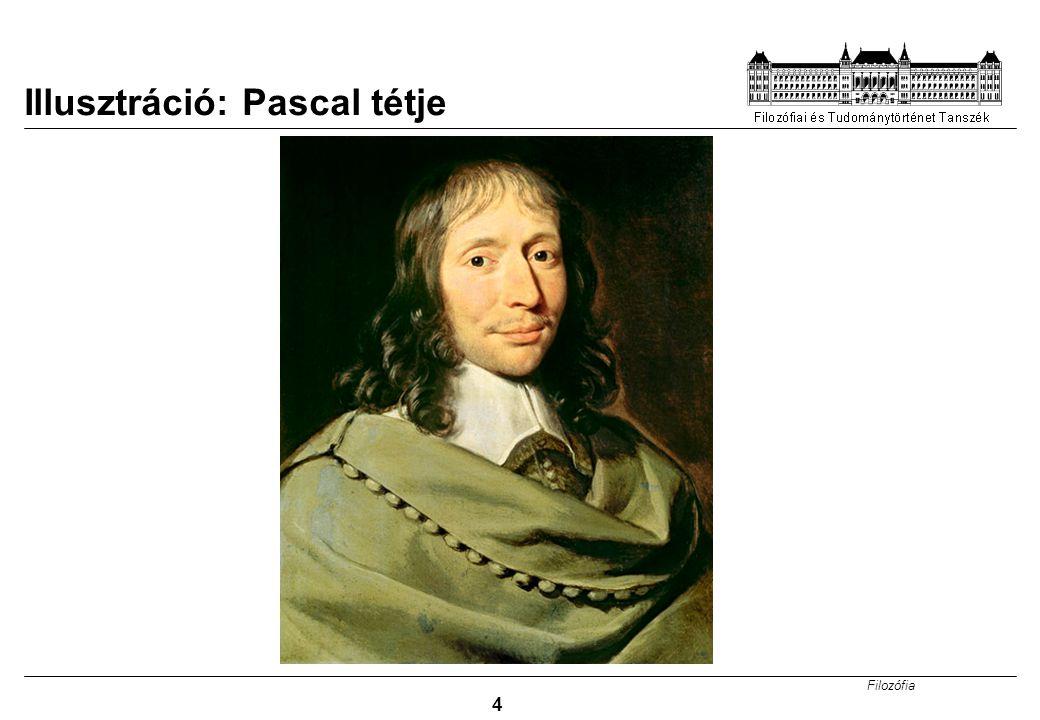 Illusztráció: Pascal tétje