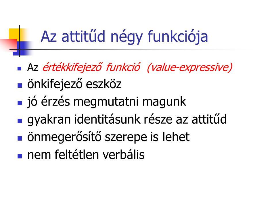 Az attitűd négy funkciója