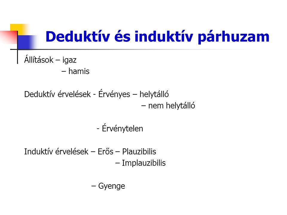 Deduktív és induktív párhuzam