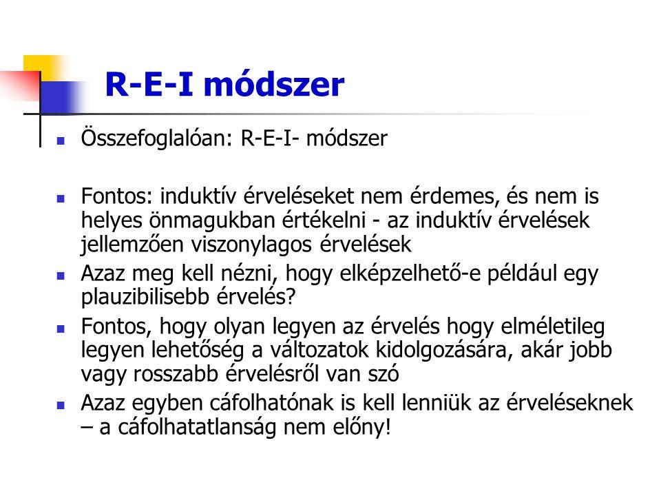 R-E-I módszer Összefoglalóan: R-E-I- módszer