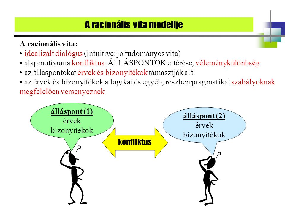 A racionális vita modellje