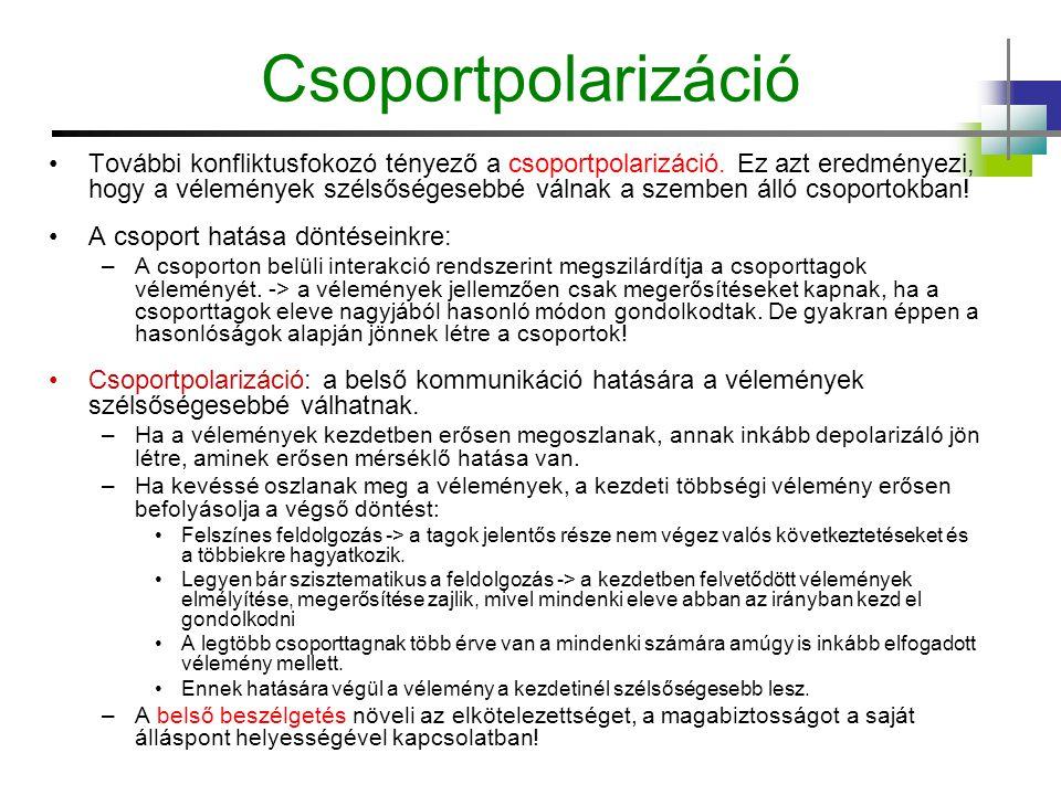 Csoportpolarizáció