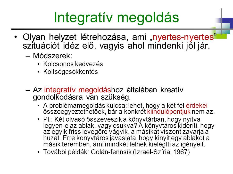 """Integratív megoldás Olyan helyzet létrehozása, ami """"nyertes-nyertes szituációt idéz elő, vagyis ahol mindenki jól jár."""
