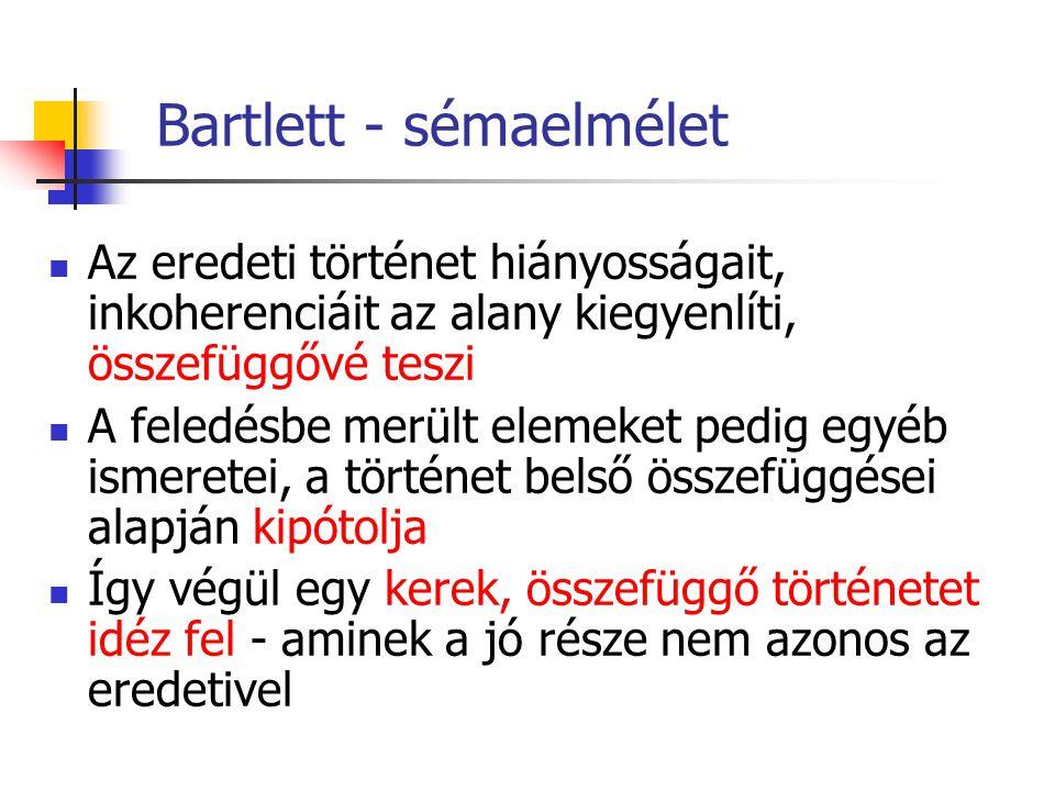 Bartlett - sémaelmélet