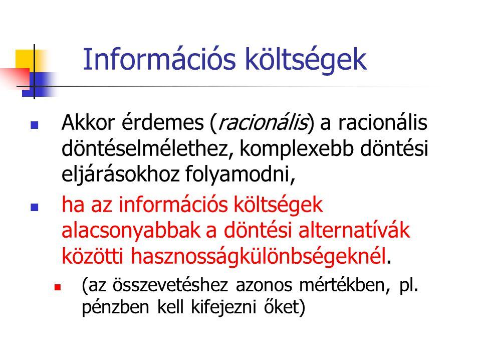 Információs költségek