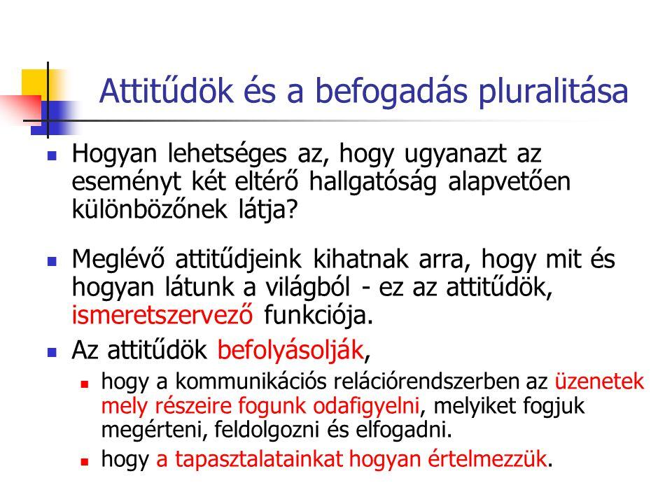 Attitűdök és a befogadás pluralitása