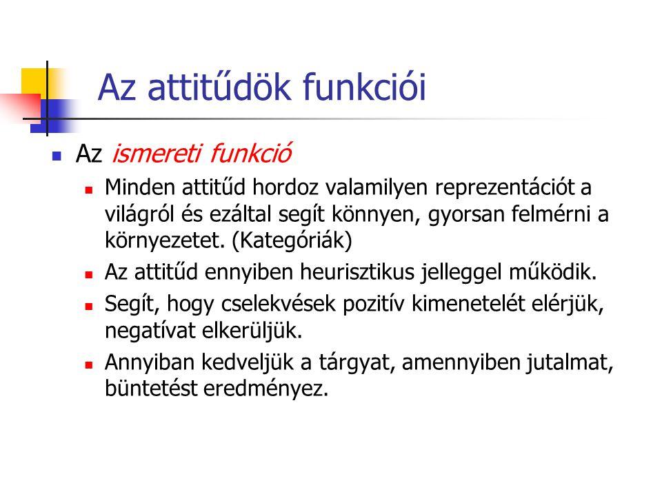 Az attitűdök funkciói Az ismereti funkció