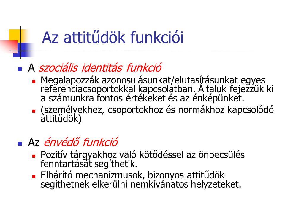 Az attitűdök funkciói A szociális identitás funkció Az énvédő funkció