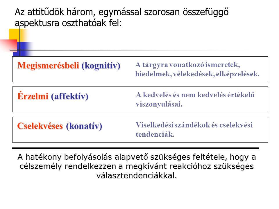 Megismerésbeli (kognitív)