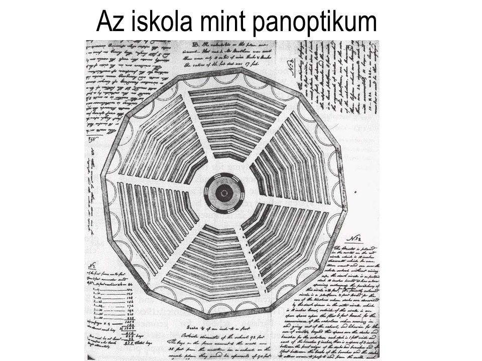 Az iskola mint panoptikum