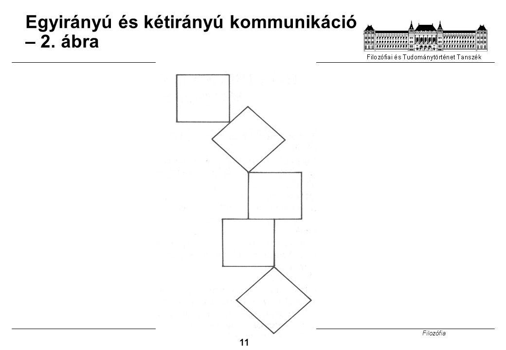 Egyirányú és kétirányú kommunikáció – 2. ábra