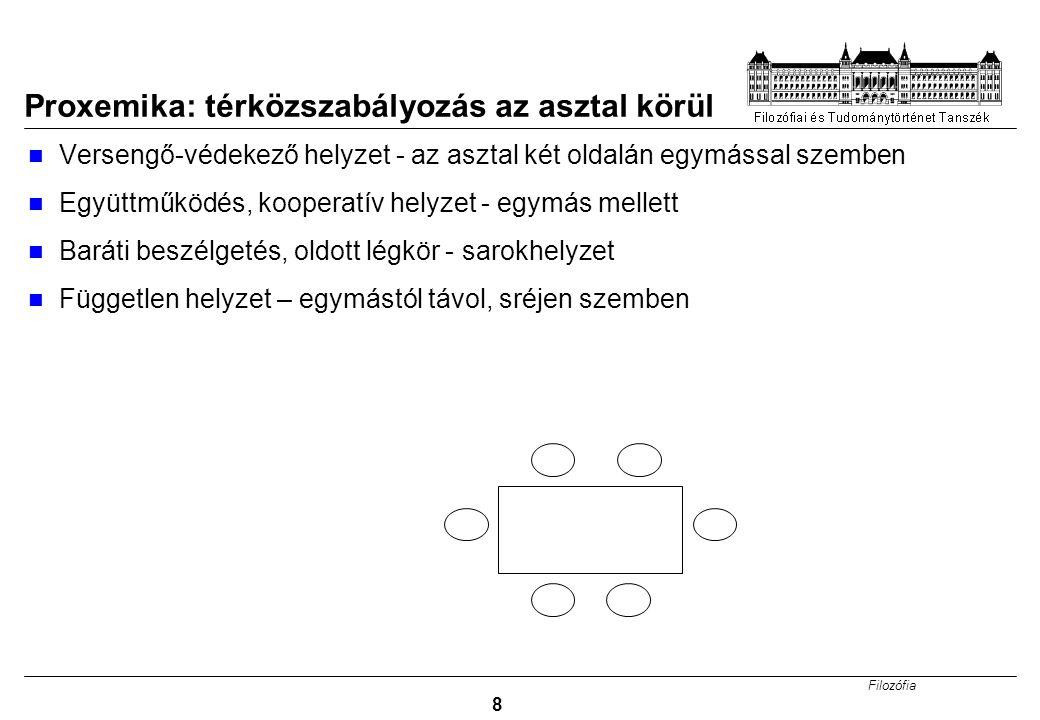 Proxemika: térközszabályozás az asztal körül