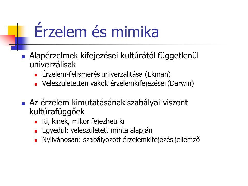 Érzelem és mimika Alapérzelmek kifejezései kultúrától függetlenül univerzálisak. Érzelem-felismerés univerzalitása (Ekman)