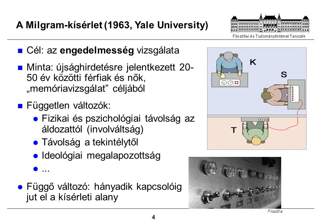 A Milgram-kísérlet (1963, Yale University)