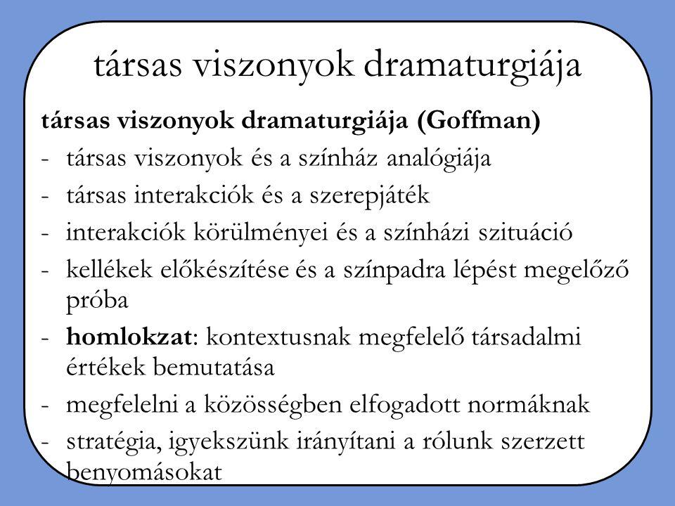 társas viszonyok dramaturgiája