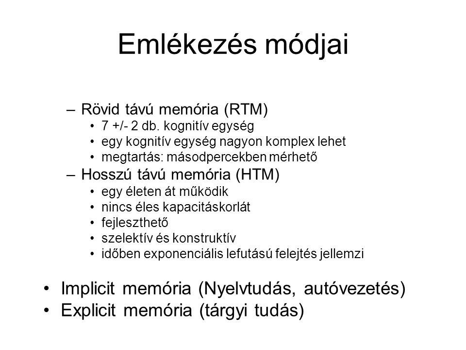 Emlékezés módjai Implicit memória (Nyelvtudás, autóvezetés)