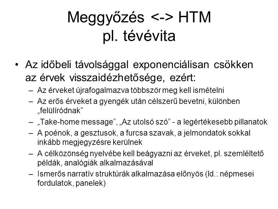 Meggyőzés <-> HTM pl. tévévita