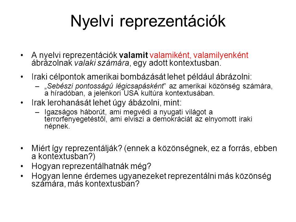 Nyelvi reprezentációk