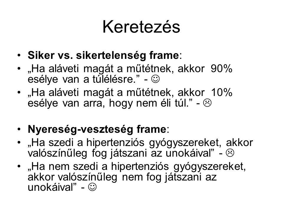 Keretezés Siker vs. sikertelenség frame: