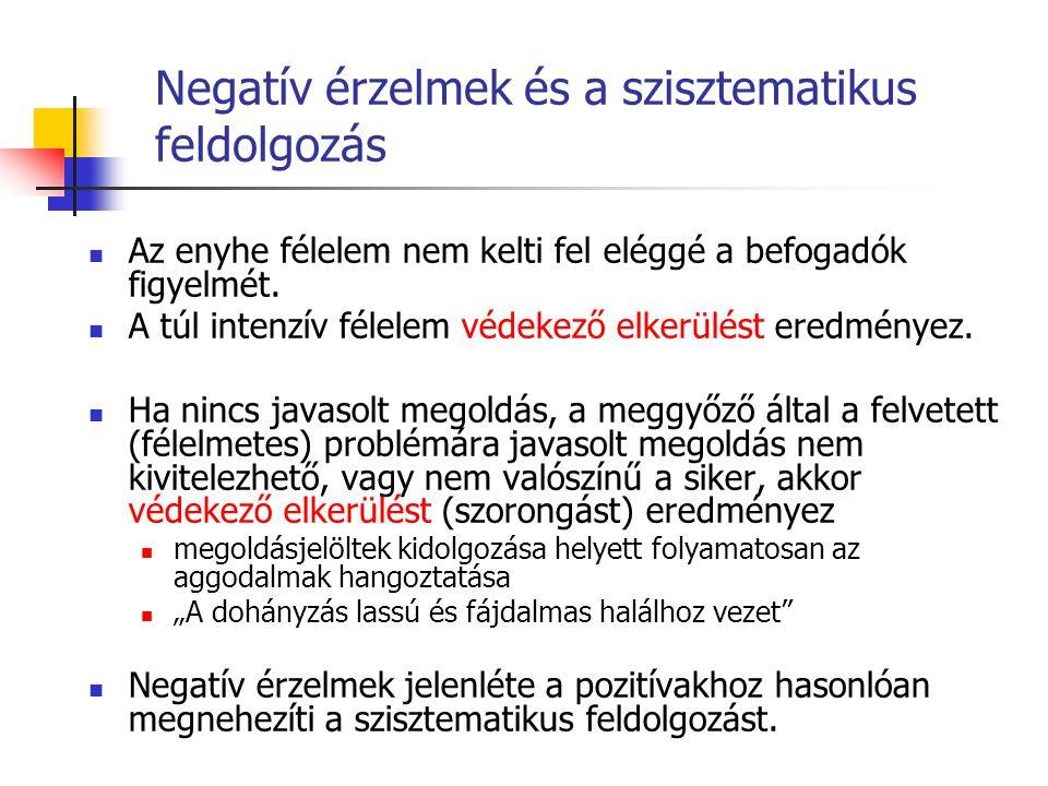 Negatív érzelmek és a szisztematikus feldolgozás