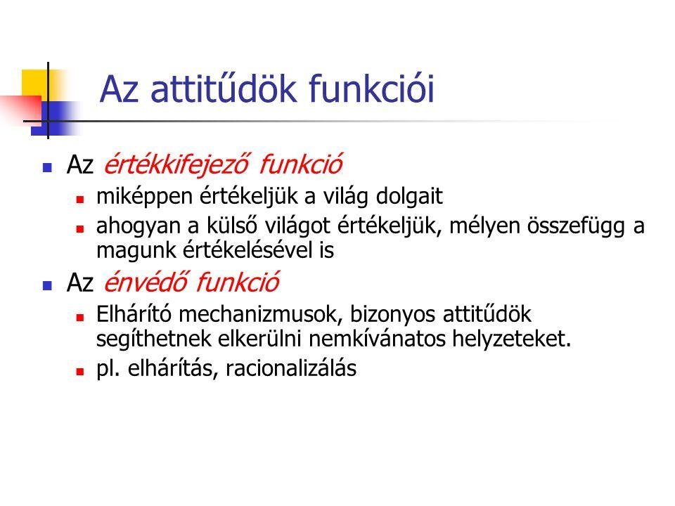 Az attitűdök funkciói Az értékkifejező funkció Az énvédő funkció