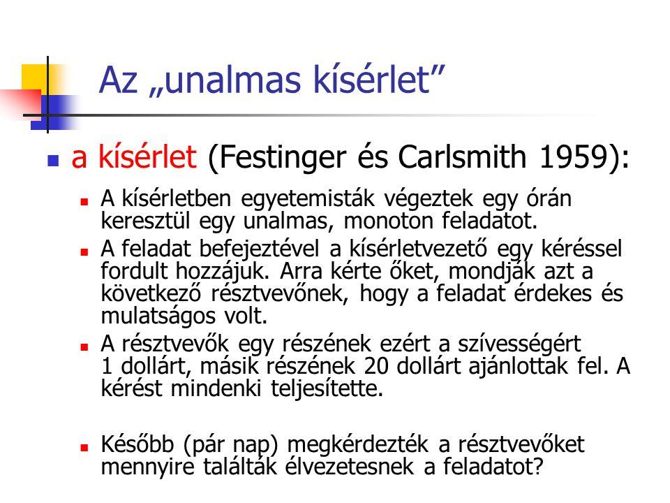 """Az """"unalmas kísérlet a kísérlet (Festinger és Carlsmith 1959):"""