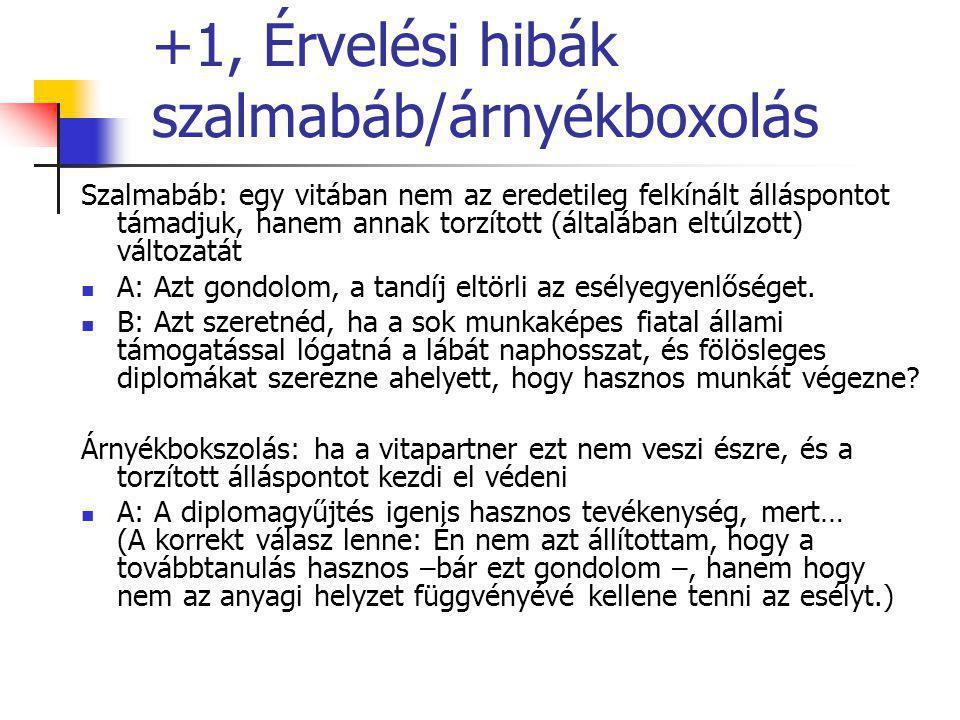 +1, Érvelési hibák szalmabáb/árnyékboxolás