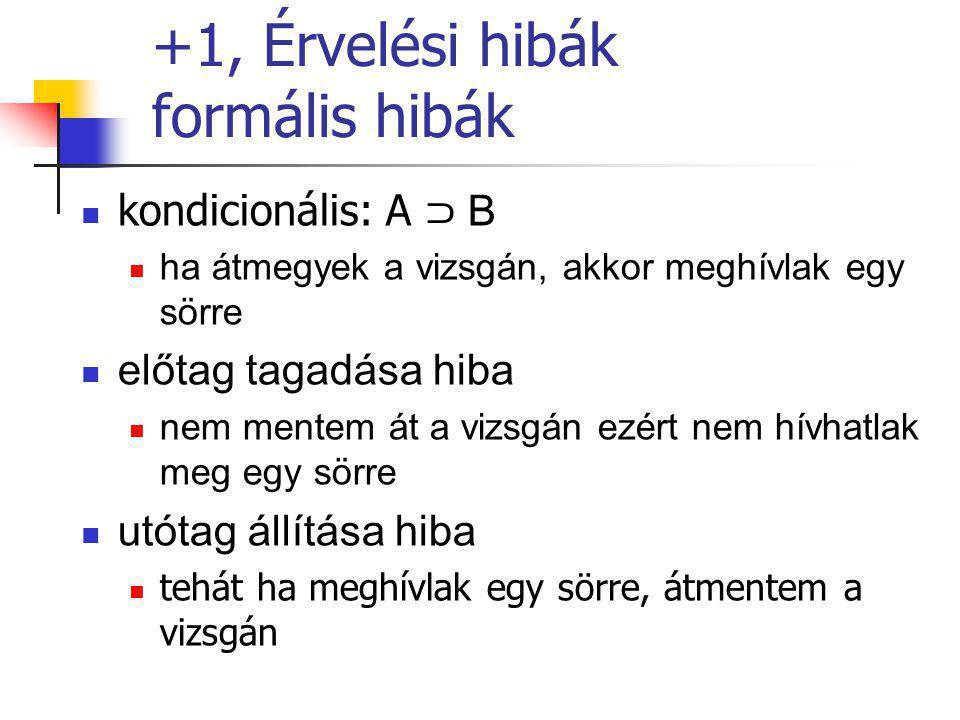 +1, Érvelési hibák formális hibák